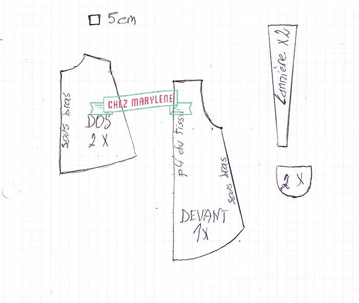 tablier-patron-2